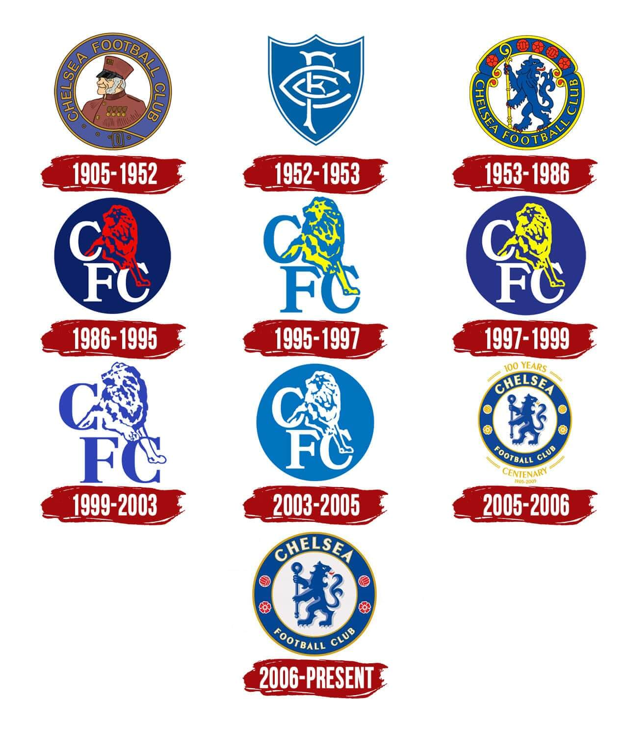 L'evoluzione dello stemma del Chelsea nella sua storia