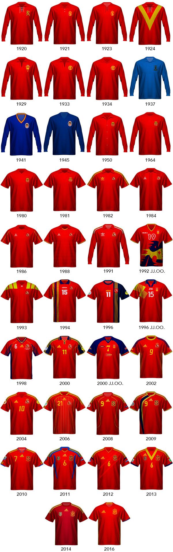 Completi storici Spagna
