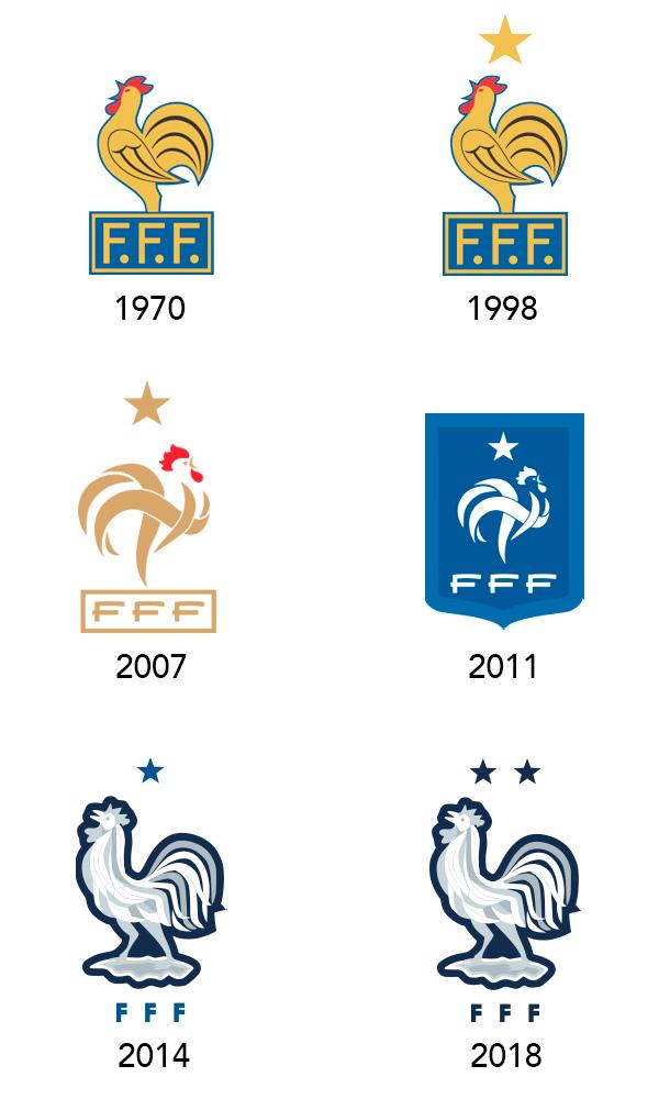 Evoluzione dello stemma di Francia
