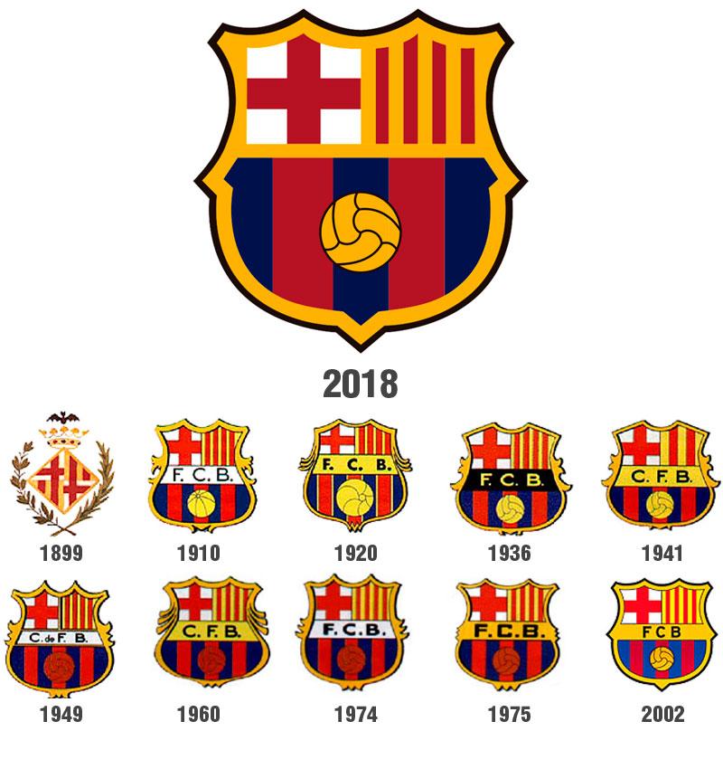 Evoluzione del logo del Barcellona