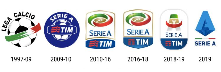 Evolución del logo de la Serie A