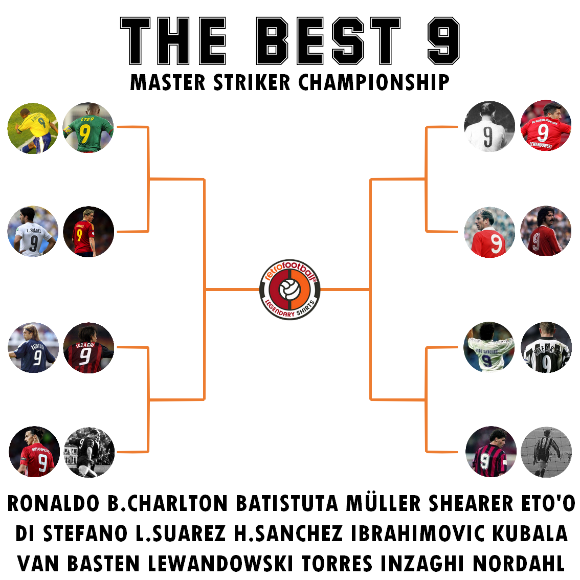 Tabellone The Best 9 - Master Striker Championship